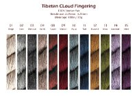 Tibetan Cloud Fingering